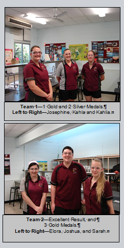 Toolooa Teams Win 4 Gold and 2 Silver Medals in National Final of Titration Competition